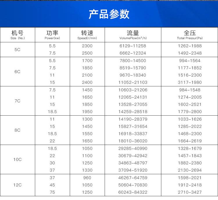 4-72型C式碳钢离心风机_02