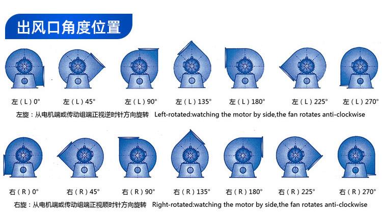 4-72型C式碳钢离心风机_03