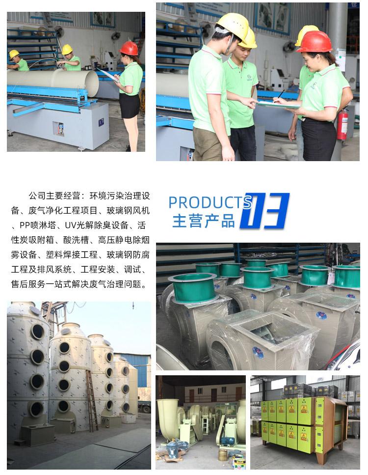 4-72型C式碳钢离心风机_10