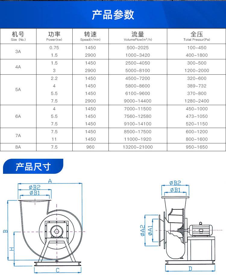 GF4-72型A式玻璃钢风机_02