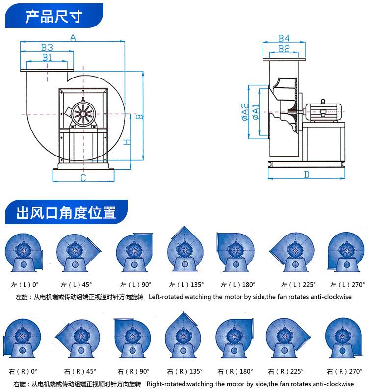 PP4-72型A式塑料离心风机_03